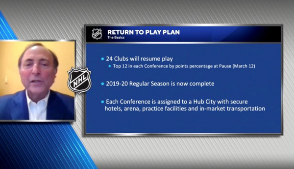 Nhl To Finish Season With 24 Team Stanley Cup Playoffs Across Two Hub Cities Sportspro Media